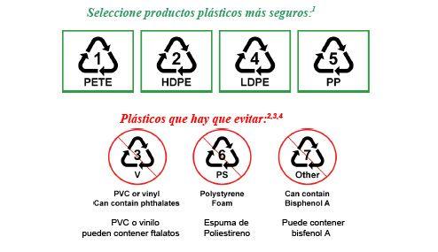 tipos-de-plasticos-cc3a1ncer