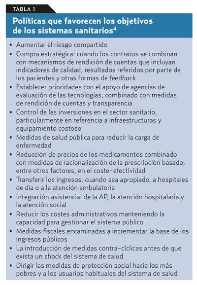 Políticas que favorecerían los objetivos de los sistemas sanitarios
